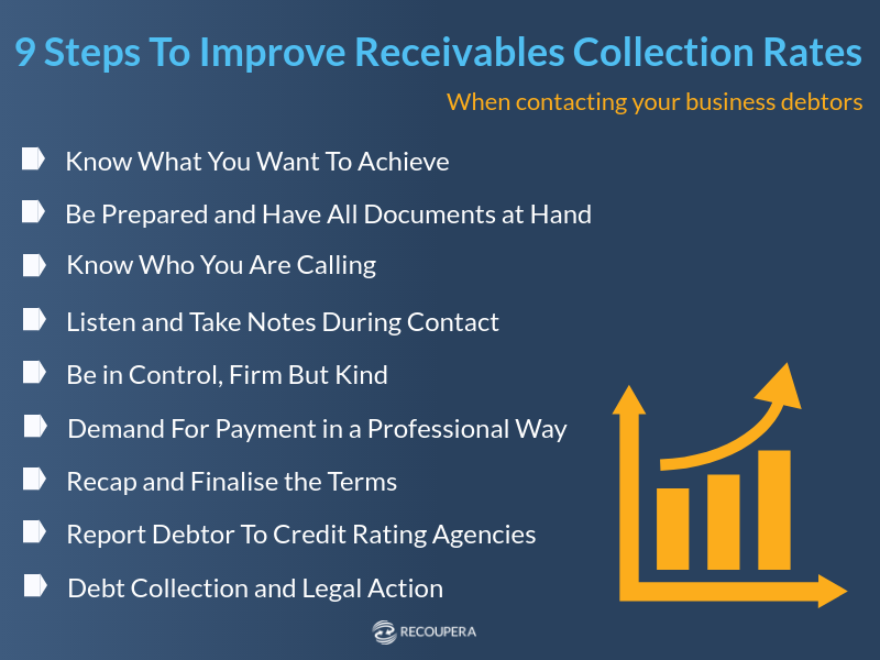 9-step process to improve receivables collection rates