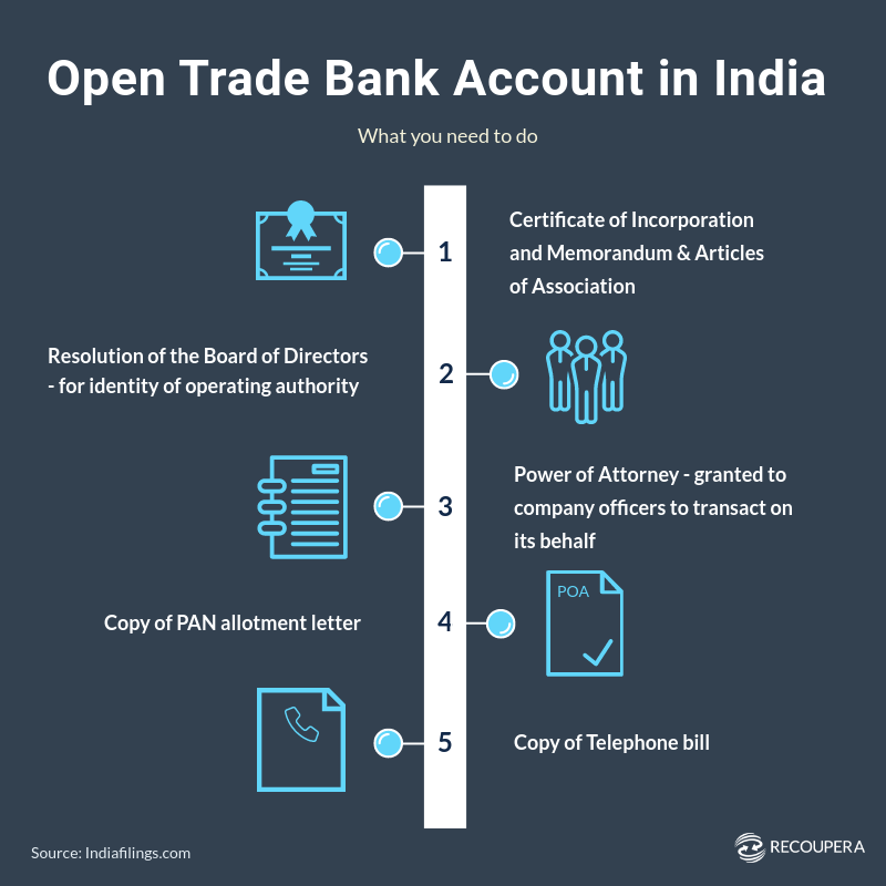 Dkb Bank Account Step By Step: The 7 Steps Guide To Start A Company To Export From India